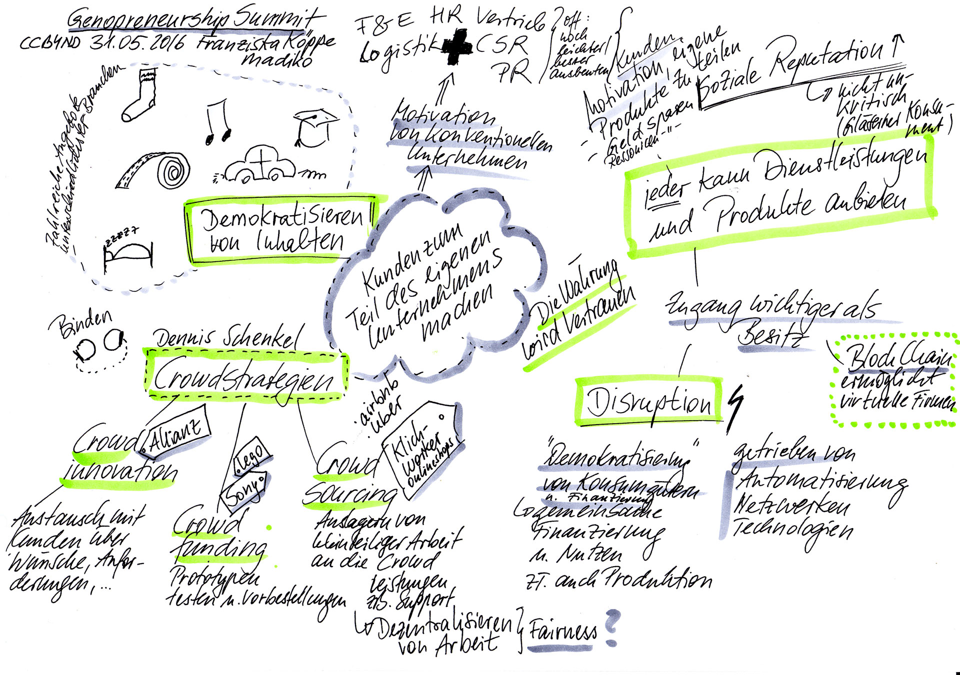 Crowd Economy mit Crowd-Innovation, Crowd-Funding und Crowd-Sourcing <br>Sketchnotes Genopreneurship Summit 2016. Bild: cc Franziska Köppe | madiko sketchnotes